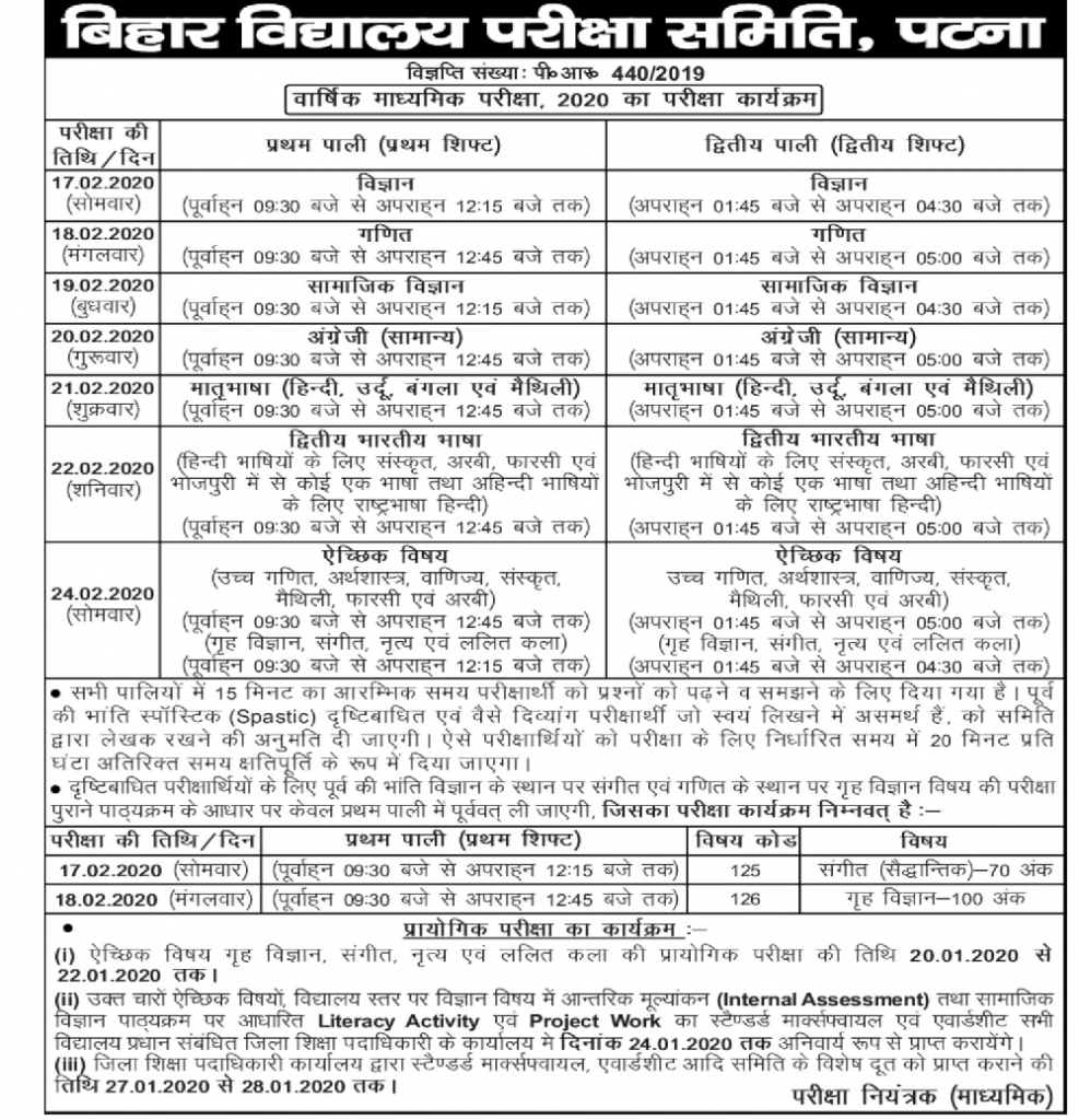 BSEB 10th Exam 2020 Date Sheet
